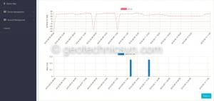 Server vẽ đồ thị thông số quan trắc tự động